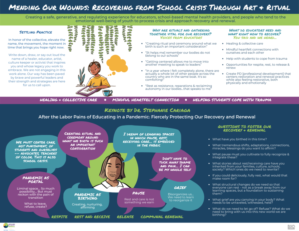 Mending Our Wounds: Recovering from School Crisis through Art + Ritual